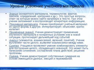 Уровни усвоение учебного материала Знание (конкретного материала, терминологи