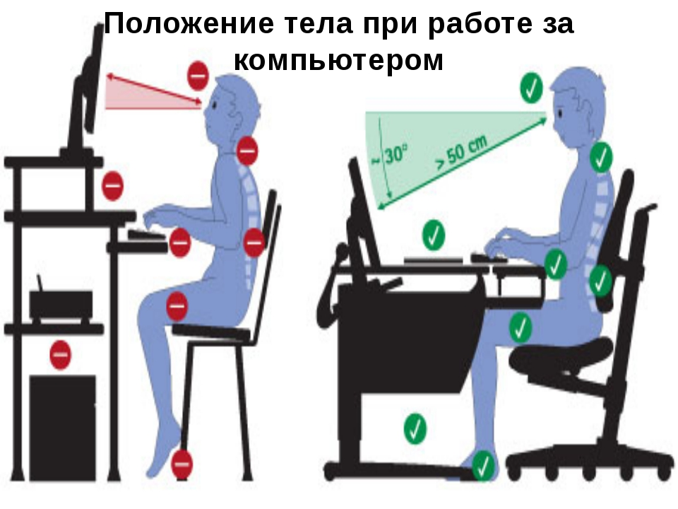 Положение тела при работе за компьютером