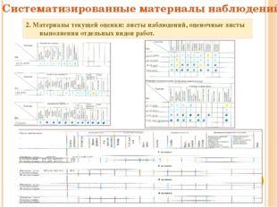 2. Материалы текущей оценки: листы наблюдений, оценочные листы выполнения отд