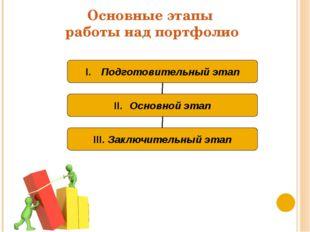 Основные этапы работы над портфолио I.Подготовительный этап II.Основной эта