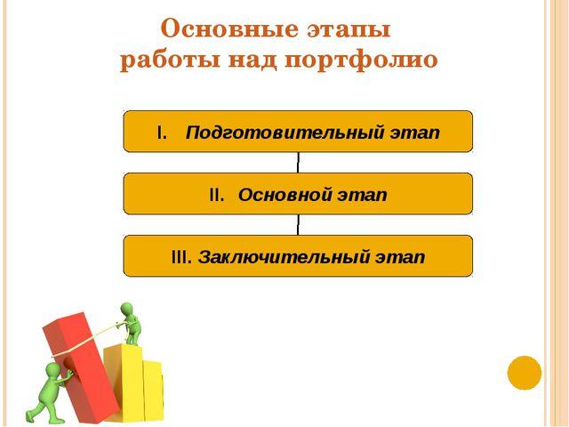 Основные этапы работы над портфолио I.Подготовительный этап II.Основной эта...