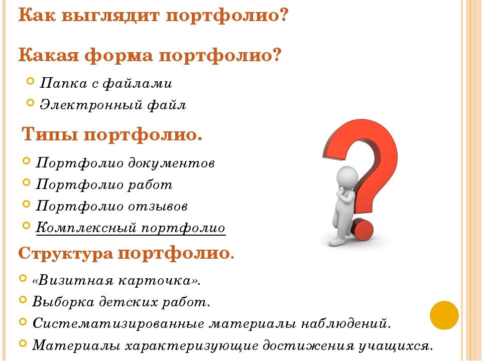 Как выглядит портфолио? Структура портфолио. Какая форма портфолио? Типы порт...