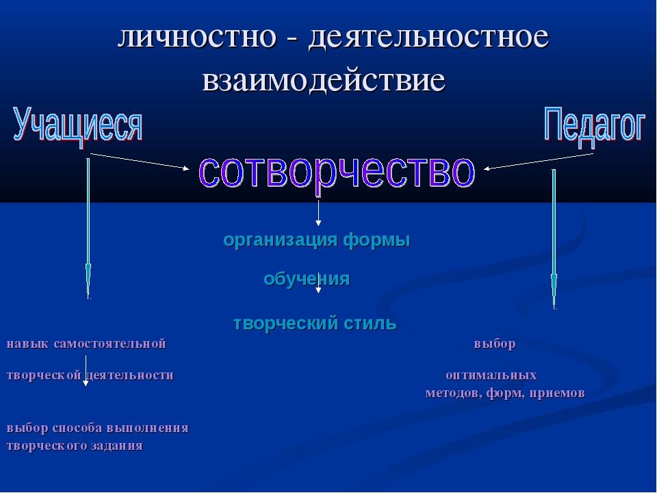 личностно - деятельностное взаимодействие организация формы обучения творчес...