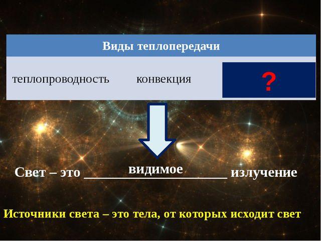 ? Свет – это ____________________ излучение видимое Источники света – это тел...