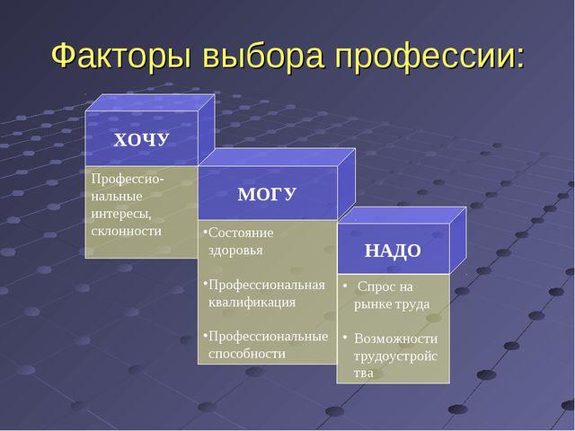 Факторы выбора профессии: НАДО МОГУ ХОЧУ Профессио- нальные интересы, склонно...