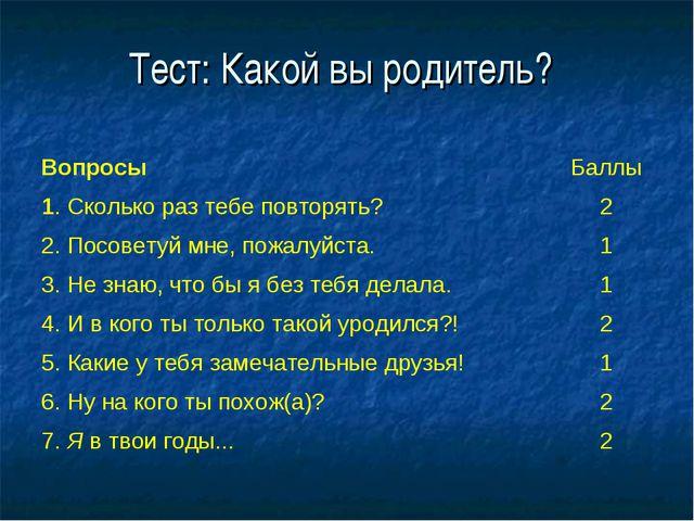 Тест: Какой вы родитель? ВопросыБаллы 1. Сколько раз тебе повторять?2 2. По...