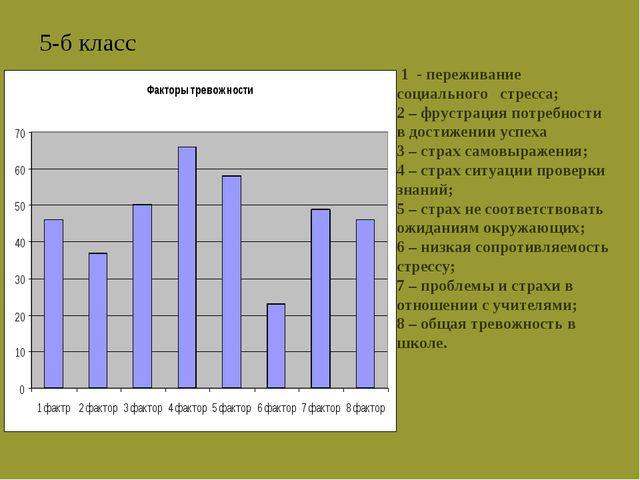 5-б класс 1 - переживание социального стресса; 2 – фрустрация потребности в д...