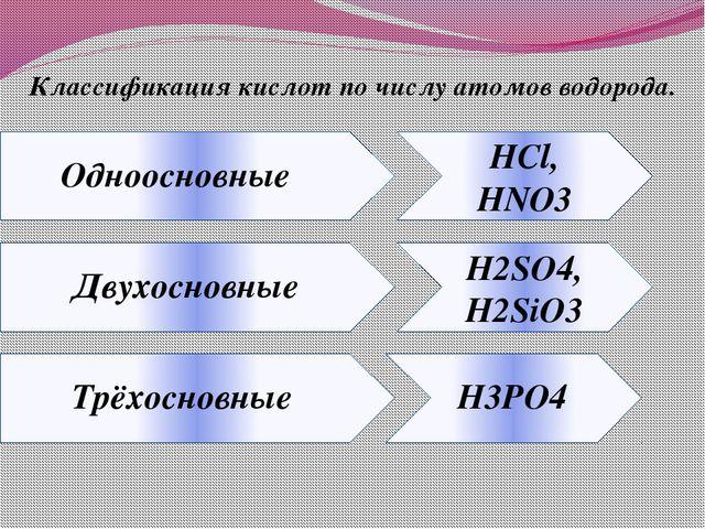 Классификация кислот по числу атомов водорода. HCl, HNO3 H2SO4, H2SiO3 Одноос...