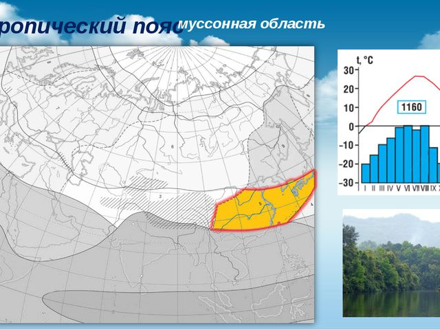 Субтропический пояс муссонная область