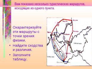 Вам показано несколько туристических маршрутов, исходящих из одного пункта. О