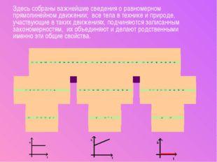 Здесь собраны важнейшие сведения о равномерном прямолинейном движении; все те