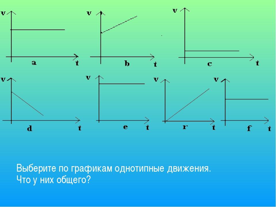 Выберите по графикам однотипные движения. Что у них общего?