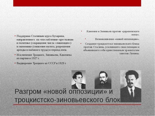 Разгром «новой оппозиции» и троцкистско-зиновьевского блока Поддержка Сталины...