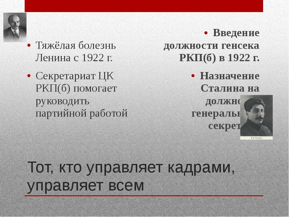 Тот, кто управляет кадрами, управляет всем Тяжёлая болезнь Ленина с 1922 г. С...
