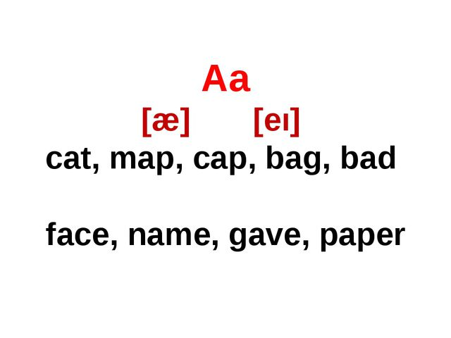 Aa [æ] [eı] cat, map, cap, bag, bad face, name, gave, paper