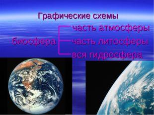 Графические схемы часть атмосферы биосфера часть литосферы вся гидросфера