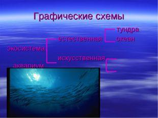 тундра естественная океан экосистема искусственная аквариум Графические схемы