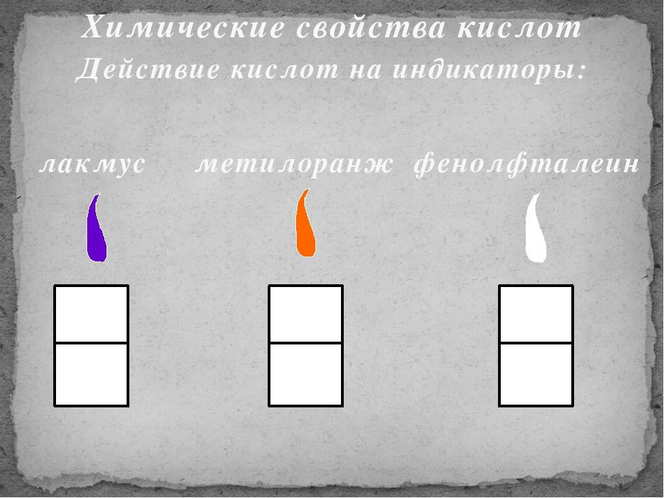 Химические свойства кислот Действие кислот на индикаторы: лакмус метилоранж ф...