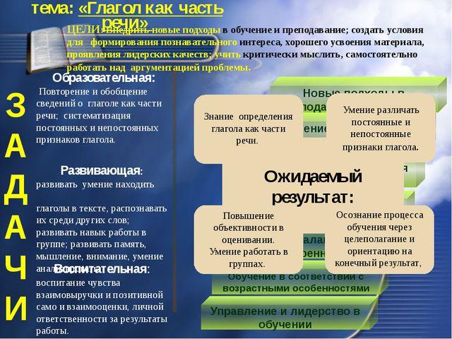 Обучение талантливых и одаренных Управление и лидерство в обучении Обучение в...
