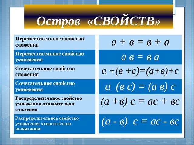 Остров «СВОЙСТВ» Переместительное свойство сложения Переместительное свойство...