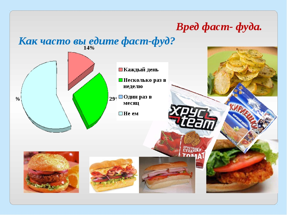 feasibility study of fast food - a research proposal on study of market potential of fast food restaurants in india introduction this proposal is aimed at conducting a research on the market potential for fast food restaurants services in india.