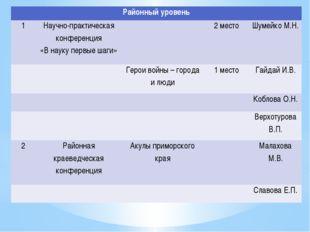 Районный уровень 1 Научно-практическая конференция «В науку первые шаги»  2