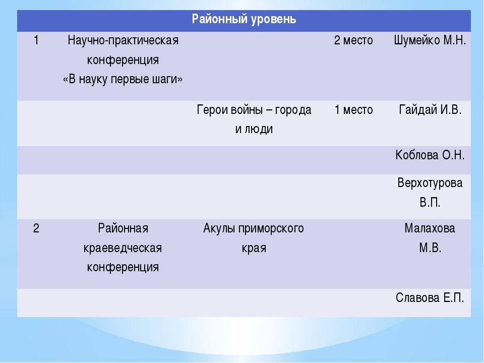 Районный уровень 1 Научно-практическая конференция «В науку первые шаги»  2...
