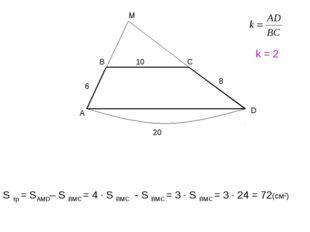 А D B C 10 6 8 20 k = 2 S тр = SAMD– S BMC = 4 · S BMC - S BMC = 3 · S BMC =