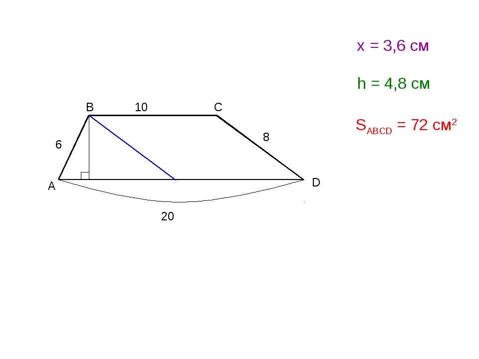 А D B C 10 6 8 20 х = 3,6 см h = 4,8 см SABCD = 72 см2