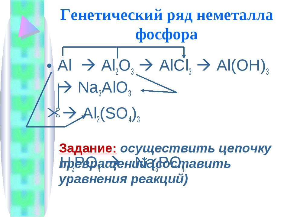 Генетический ряд неметалла фосфора Al  Al2O3  AlCl3  Al(OH)3  Na3AlO3  A...