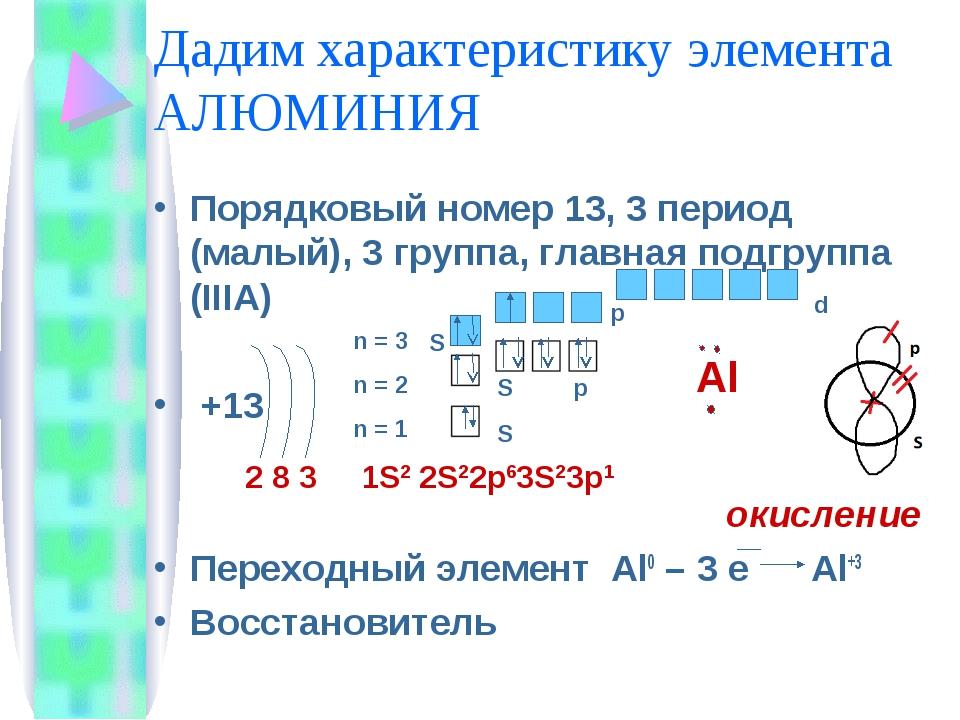 Дадим характеристику элемента АЛЮМИНИЯ Порядковый номер 13, 3 период (малый),...