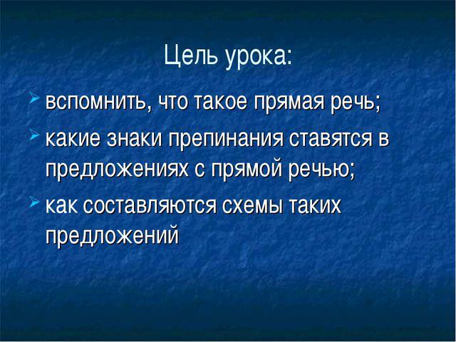 Цель урока: вспомнить, что такое прямая речь; какие знаки препинания ставятся...