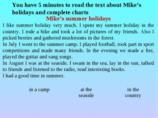 Mike's summer holidays I like summer holiday very much. I spent my summer hol