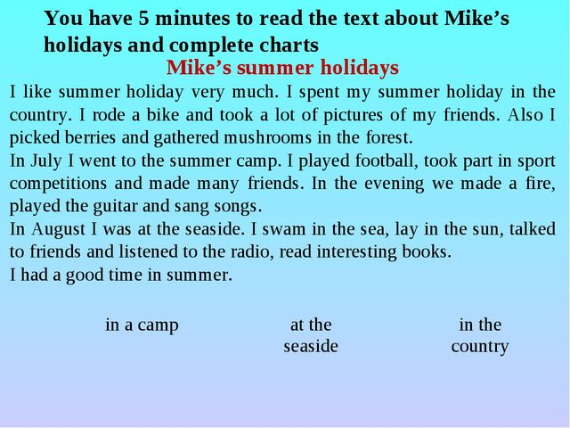 Mike's summer holidays I like summer holiday very much. I spent my summer hol...