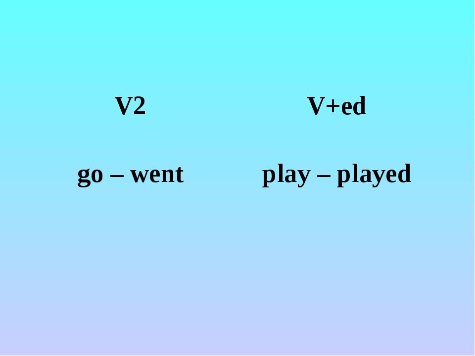 V2 V+ed go – wentplay – played
