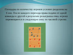 Площадка по количеству игроков условно разделена на 6 зон. После каждого пер