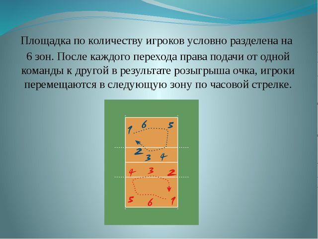 Площадка по количеству игроков условно разделена на 6 зон. После каждого пер...