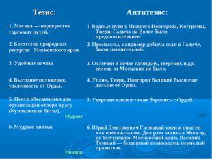 1. Водные пути у Нижнего Новгорода, Костромы, Твери, Галича на Волге были пре