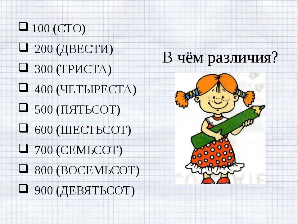100 (СТО) 200 (ДВЕСТИ) 300 (ТРИСТА) 400 (ЧЕТЫРЕСТА) 500 (ПЯТЬСОТ) 600 (ШЕСТЬ...