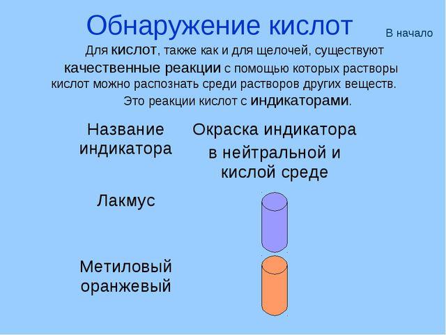 Обнаружение кислот Для кислот, также как и для щелочей, существуют качественн...
