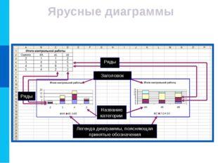 Ярусные диаграммы Ярусные диаграммы (гистограмма с накоплением) дают представ