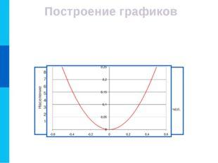 Построение графиков Графики используются для отображения зависимости значений