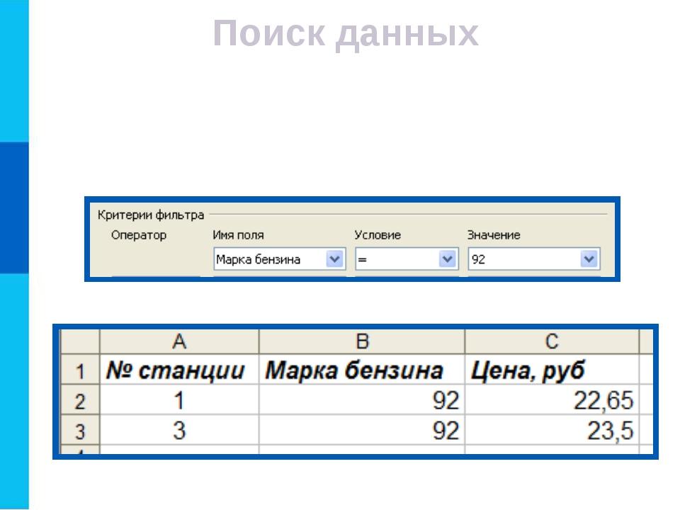 Поиск данных Поиск данных в электронных таблицах осуществляется с помощью фил...