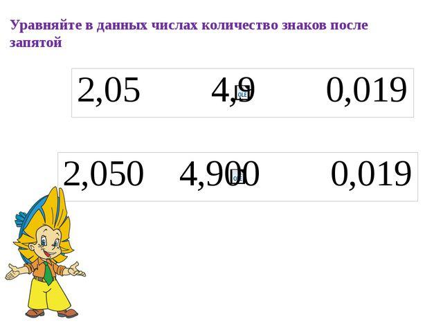 Уравняйте в данных числах количество знаков после запятой