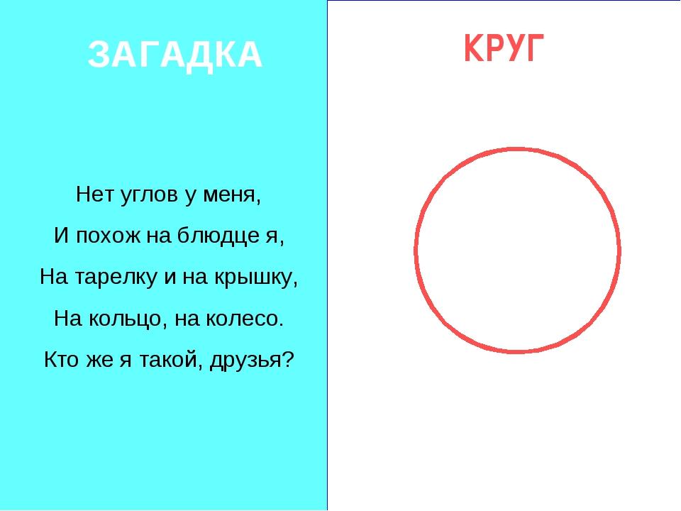 презентация про круговые диаграммы