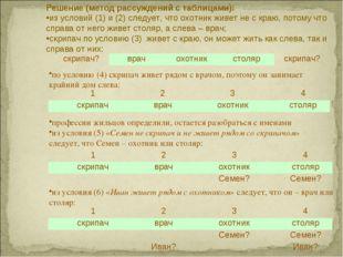 Решение (метод рассуждений с таблицами): из условий (1) и (2) следует, что ох