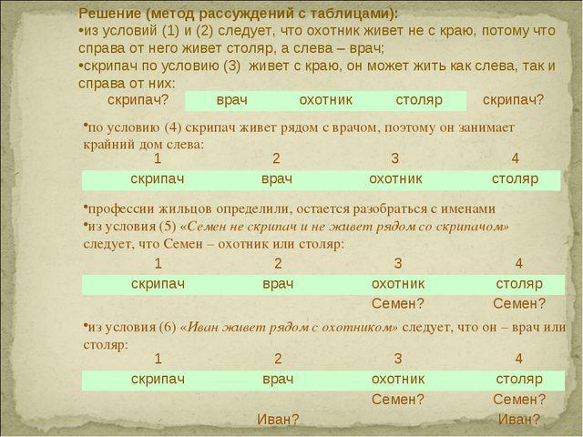 Решение (метод рассуждений с таблицами): из условий (1) и (2) следует, что ох...