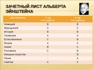 ЗАЧЕТНЫЙ ЛИСТ АЛЬБЕРТА ЭЙНШТЕЙНА Дисциплины3 год 3-й семестр4 год 1-й семес