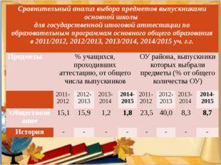 Сравнительный анализ выбора предметов выпускниками основной школы для государ