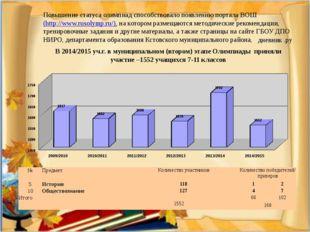 Повышение статуса олимпиад способствовало появлению портала ВОШ (http://www.r